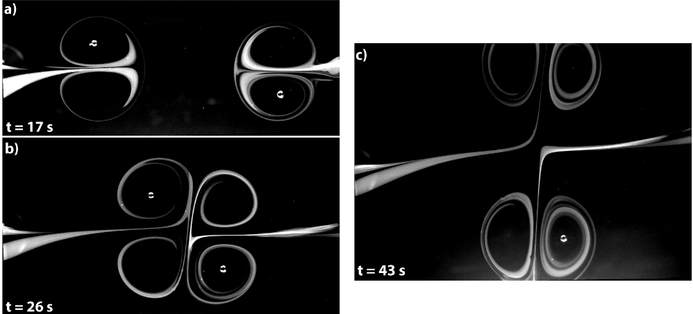 Two dipolar vortices exchange their partners in a head-on collision. Snap shots of the partially dyed fluid taken from C.H. Wong (2015), who studied the behaviour of electromagnetically generated dipoles.